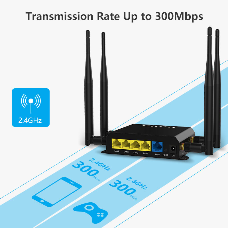 WiFi Router <font><b>4g</b></font> 3g <font><b>Modem</b></font> With SIM Card Slot Access Point Openwrt 128MB For Car/Bus 12V <font><b>GSM</b></font> <font><b>4G</b></font> LTE USB Router Wireless WE826-T2 image