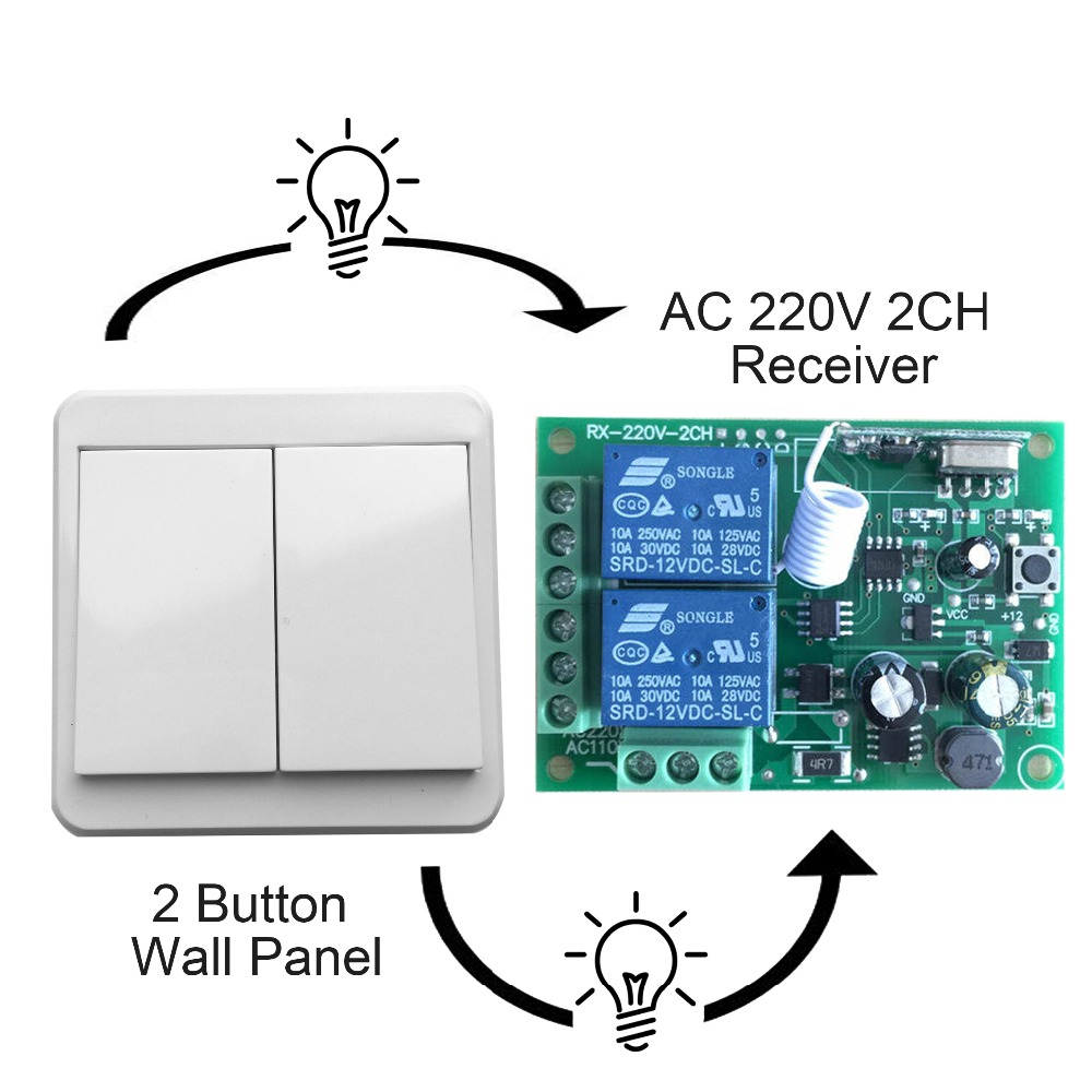 QIACHIP 433Mhz 220V 2CH Wireless Remote Control Switches Relay Receiver Module & 2CH Remote Controls Wall Panel RF Transmitter