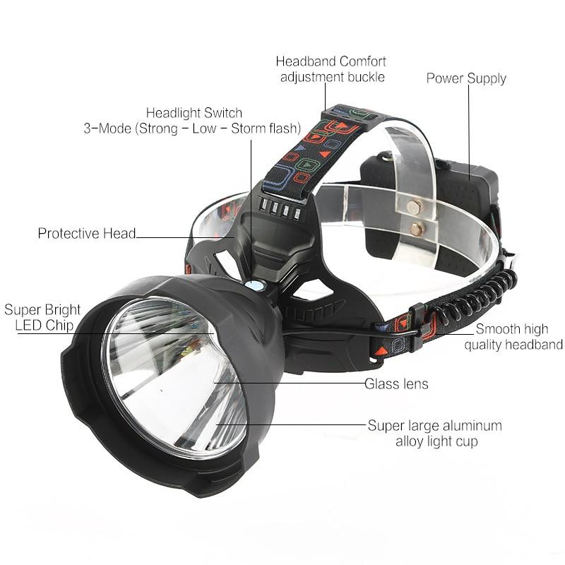 LED XPE Headlamp Usb Rechargeable Headlamp Cap Light Camping Torch Portable GA