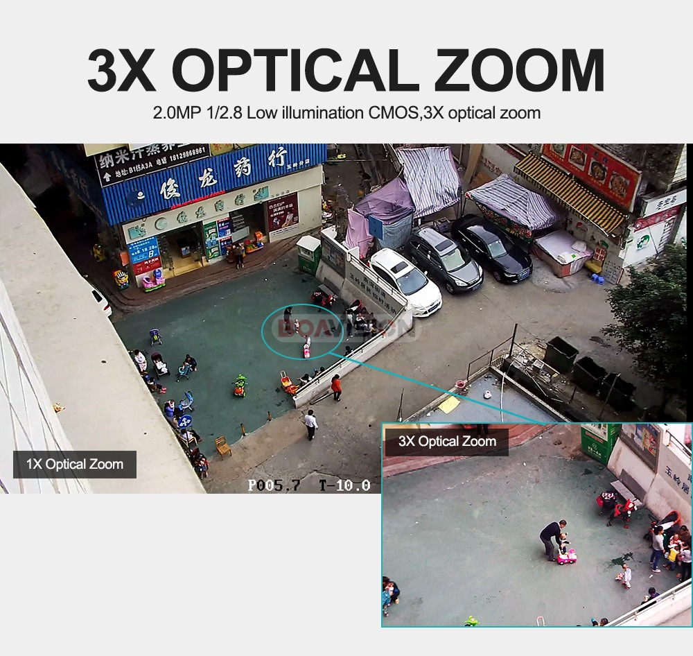 05 CCTV Security PTZ Camera