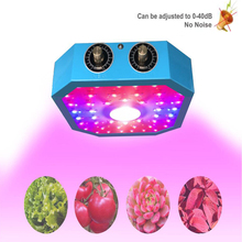 New Design LED plant grow light lamp dimmable 1000W COB full Spectrum fitolampy for indoor seeding flower vegetable phyto lamp цены
