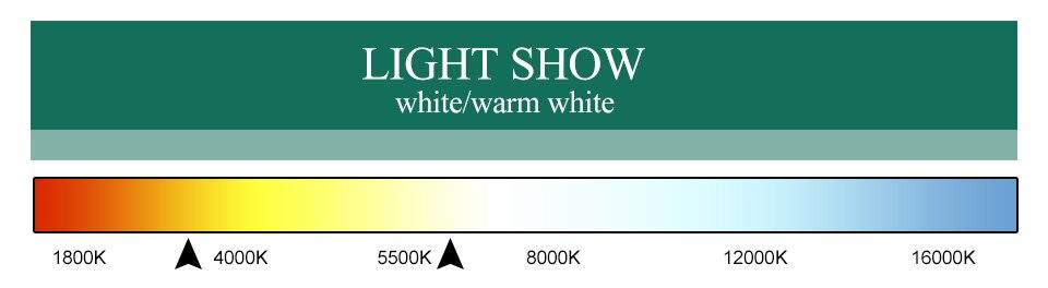 Led Spotlight Bulb E27 GU10 MR16 Led Lamp 220V 5W 7W 9W 18 24 32 Leds 5733 Bombillas Lampada (11)