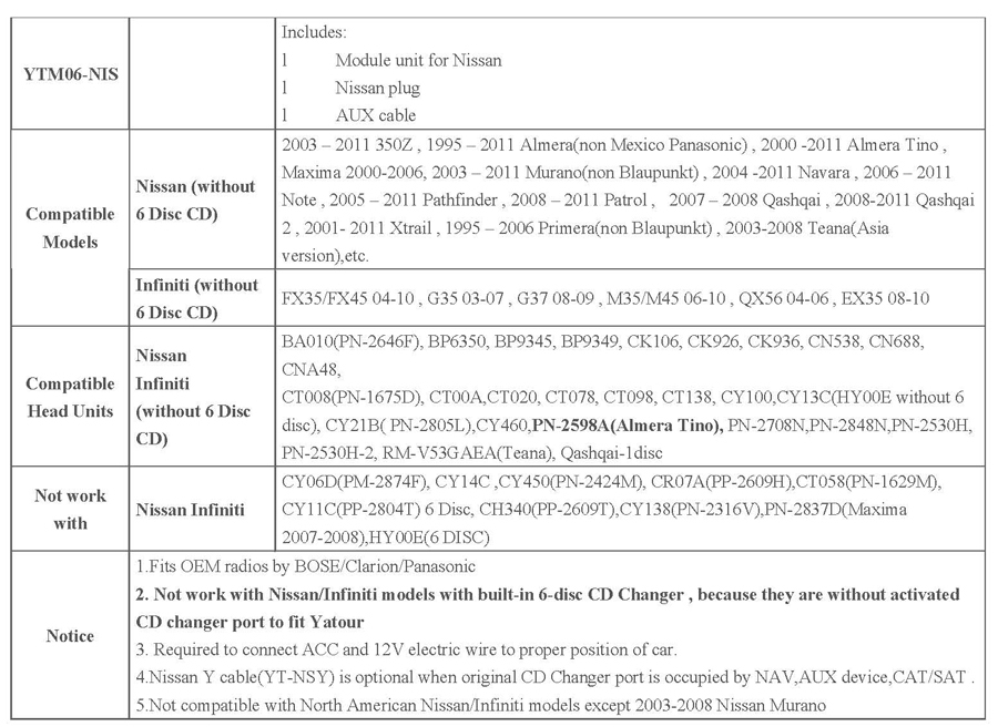 NIS Comaptible list.jpg