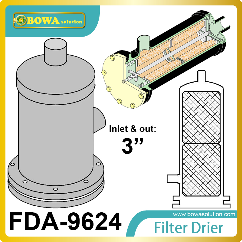 FDA-9624 replaceable core filter driers are used in both the liquid and suction lines of screw compresors unit fe 309s hermetic burn out filter driers are used in the suction line to clean up refrigeration and air conditioning systems
