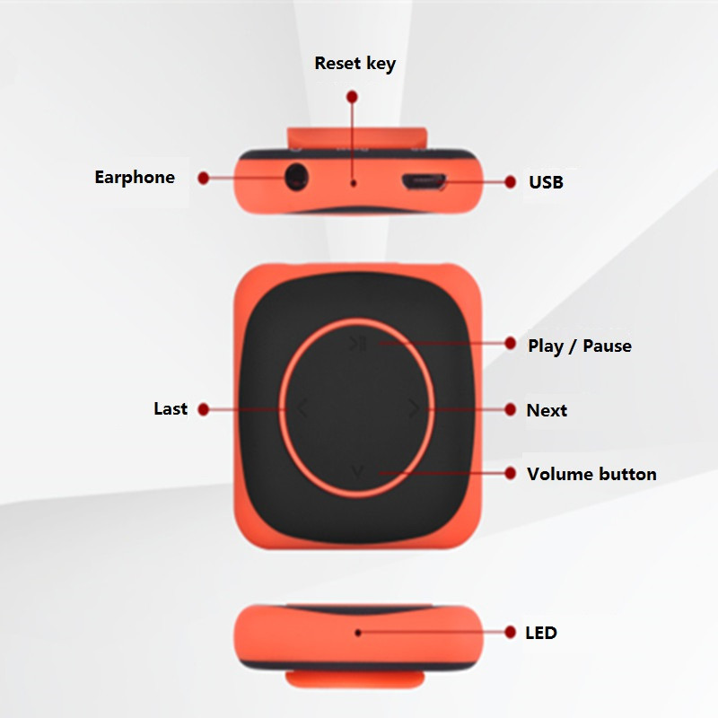 2017 Idealist Ultra Thin MP3 Player 8G Sport MP3 Player Waterproof Silicone Anti-sweat MP3 With Clip Arm Strap Earphone (1)