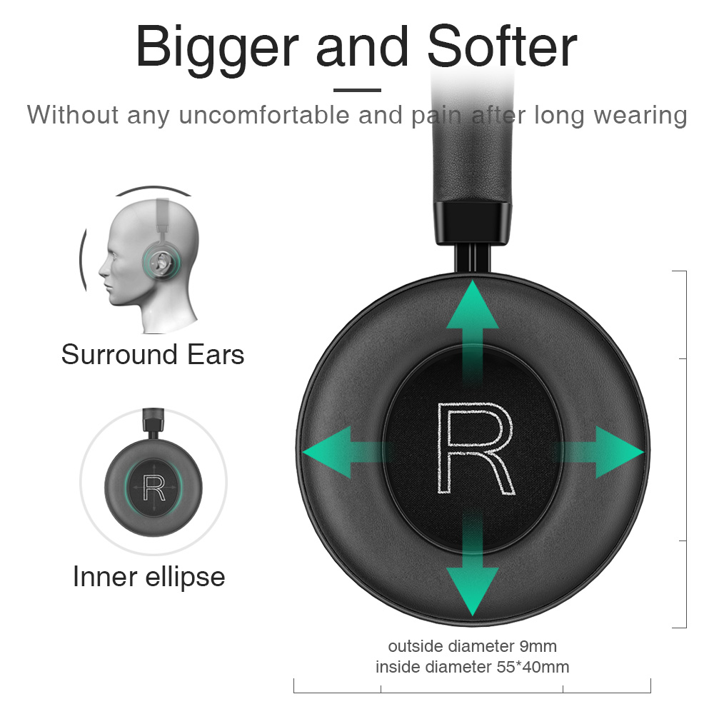 Diagram Soft Headphones Opinions About Wiring Mic Headphone Jack Picun P20 Hifi Sound Bluetooth 4 1 Headset Stereo Music Rh Aliexpress Com Components