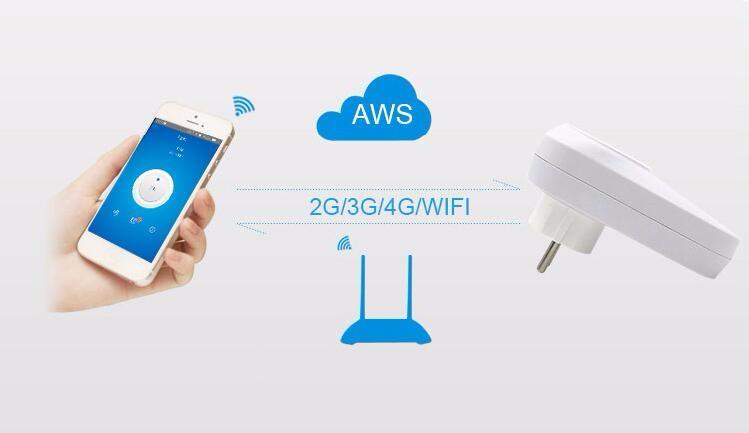 Gorący sprzedawanie Sonoff S20 Inteligentnego Domu Ładowania Adapter Bezprzewodowy Inteligentny Przełącznik BEZPRZEWODOWY Pilot Zdalnego Sterowania Gniazdo Zasilania UE/USA/UK Standard 7