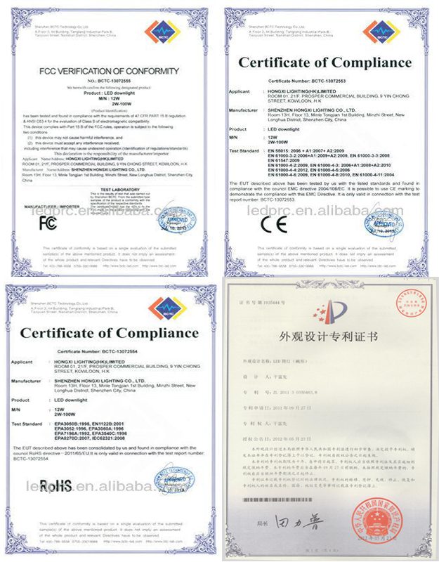 certificabtion of led downlight