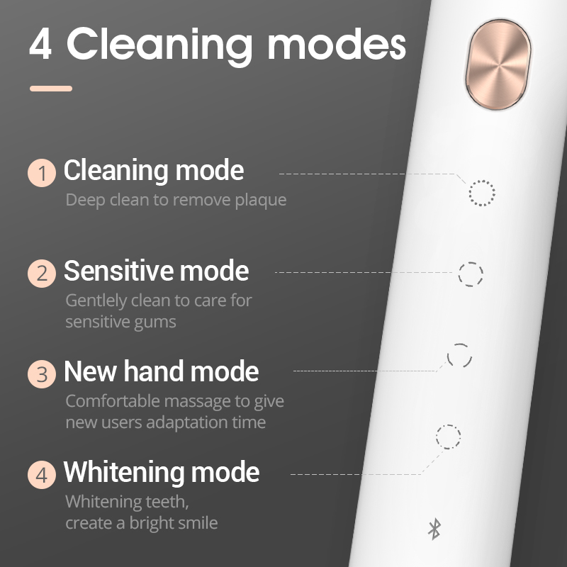 Image 5 - Xiaomi Soocas X3 Waterproof Electric Toothbrush USB Rechargeable Upgraded Sonic Electrric Smart Toothbrush Ultrasonic Toothbrush-in Electric Toothbrushes from Home Appliances