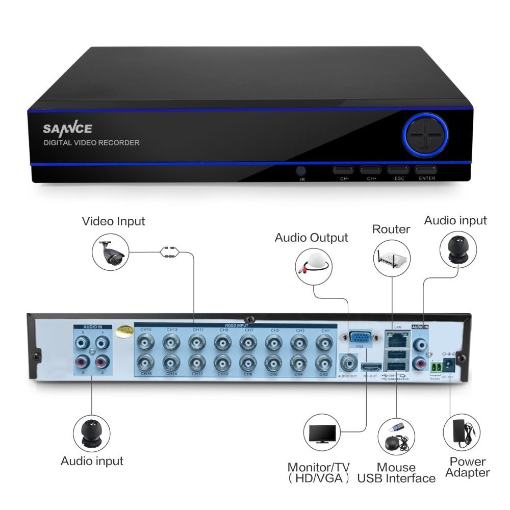 SANNCE Home Surveillance System 16CH Full 960H Security HI3531 DVR - Sikkerhed og beskyttelse - Foto 2