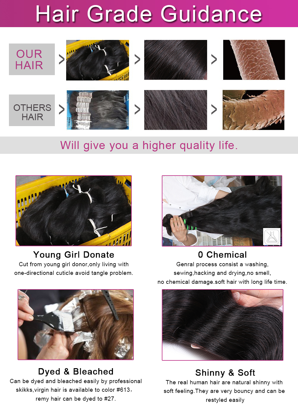 UEENLY Loose Wave Bundles With Closure Remy Human Hair Bundles With Closure Brazilian Hair Wave 3 Bundles With 4*4 Closure