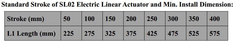 6000n/600kgs 5 الثقيلة الخطي 4