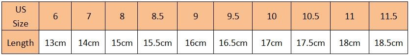 13-18.5