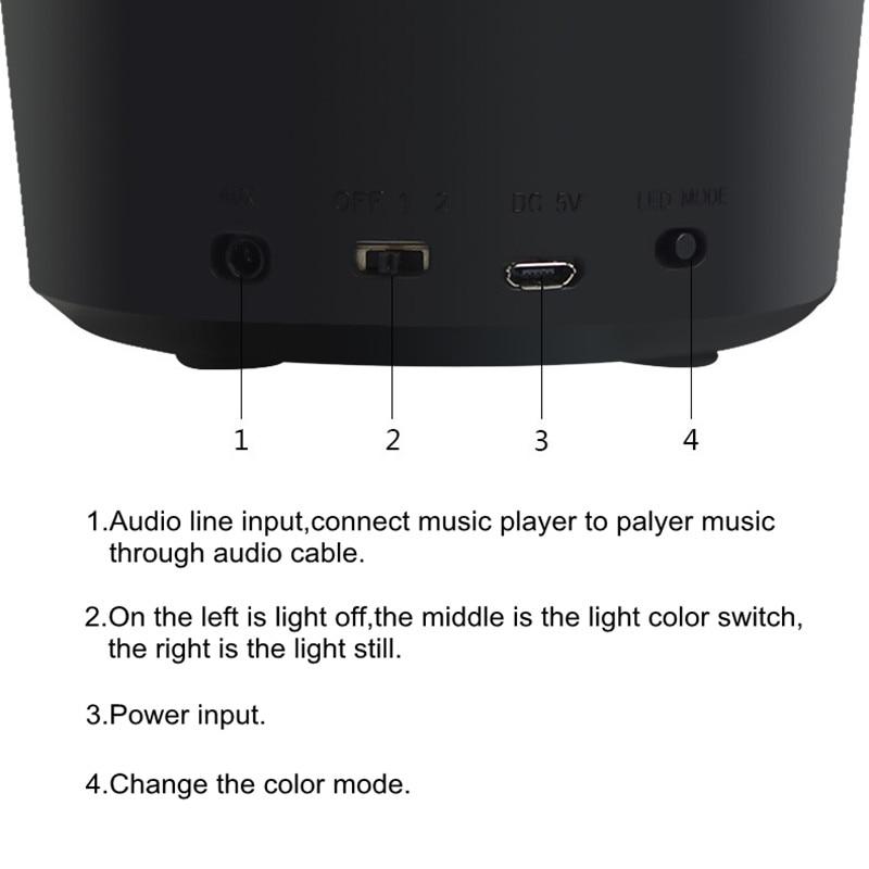 USB5V-7