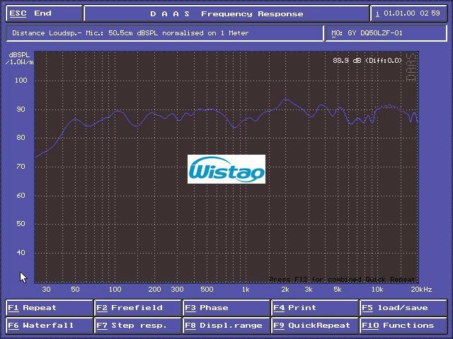 WHFRSC-GY5(S11l)