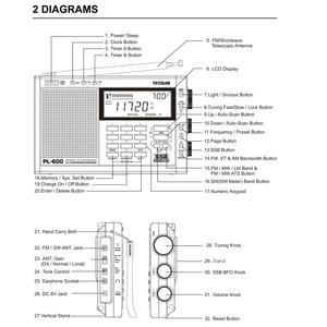 Image 5 - TECSUN PL 600 Digital Radio Tuning Full Band FM/MW/SW SSB/PLL SYNTHESIZED Stereo Radio Receiver (4xAA) PL600 Portable Radio