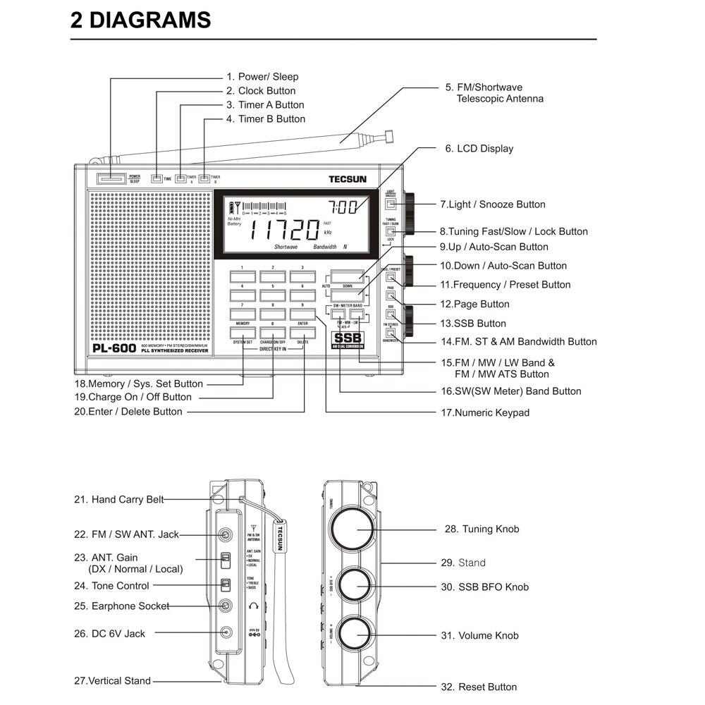 TECSUN PL-600 Rəqəmsal Tuning Tam Band FM / MW / SW-SSB / PLL - Portativ audio və video - Fotoqrafiya 2
