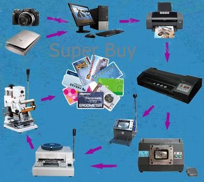 A4 ölçüdə 0.58mm qalınlığında material hazırlayan PVC - Ofis elektronikası - Fotoqrafiya 3