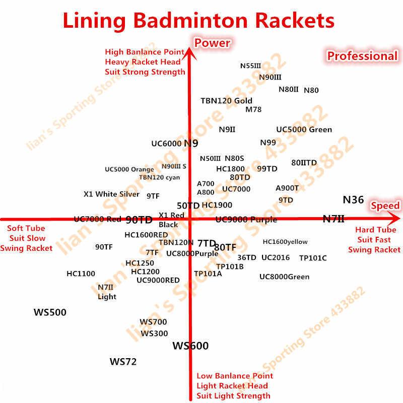 Super Light 79g Original Lining/Li-ning/Li Ning Badminton Racket Windstorm 700 Badminton Ball Control Racquets AYPJ022-1 L157OLC