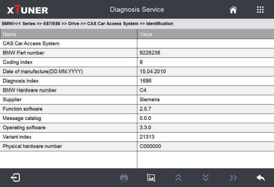 diagnosis 6