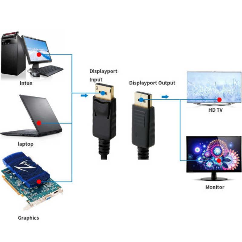 Elistooop Дисплей порт кабель DP Для DP кабель компьютер ТВ адаптер Дисплей разъем порта для ПК Macbook HD ТВ проектор