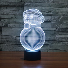 USB Plug Remote Control Desk Lamp Lovely Snowman Led Night Lamp Colorful Bedside Night Light Bedroom Atmosphere Lamp dp 0 2w light control bedside wall night lamp green white 2 flat pin plug 90 240v