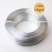 Wholesale Thickness 1 2mm 16 Gauge 0 5kg Pc 185m Jewelry Craft Making Dead Soft Silver