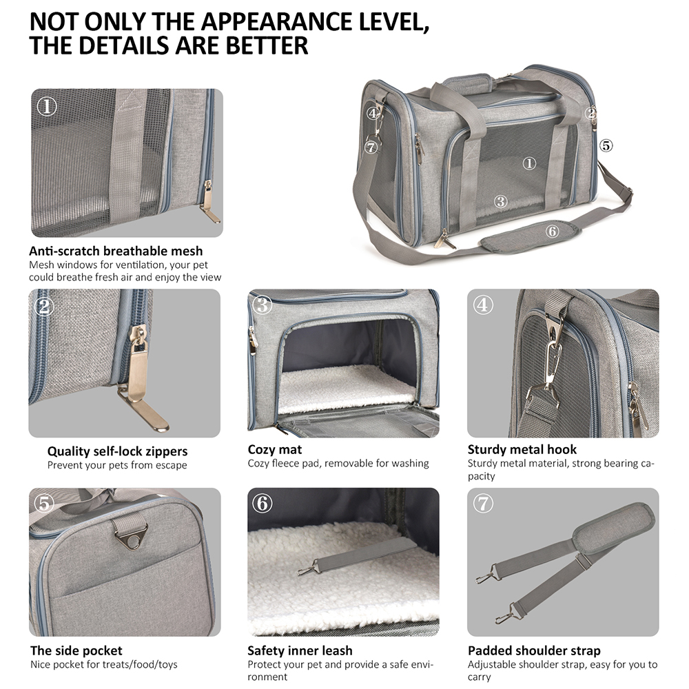 Image 4 - Dog Carrier Bags Portable Pet Backpack Messenger Cat Carrier  Outgoing Small Dog Travel Bag Soft Side Breathable MeshDog Carriers