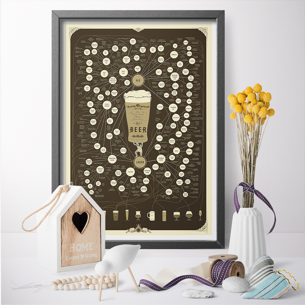 Pop Chart Lab Beer Types Wall Art Canvas Poster Print Canvas Painting Wall Sticker For Home Decoration No Frame