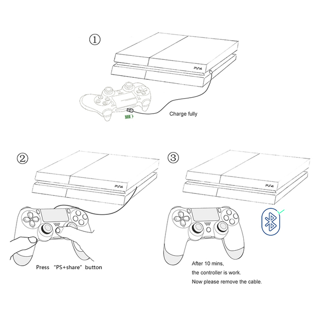 Data Frog Wireless Controller For Sony PS4  Bluetooth Vibration Gamepad For Playstation 4 Joystick For PS4 PS3 Games ConsoLe