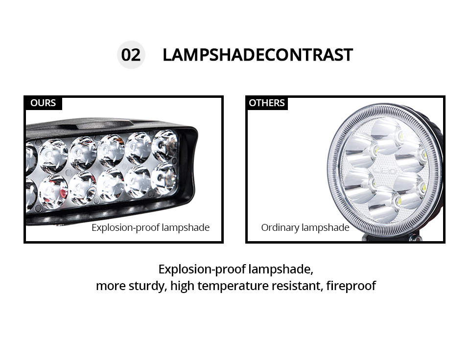 Universal Motorcycle Headlight LED 12W 18W 24W DC 9-85V LED Headlight Motorbike 8 12 16LEDs Samsung Chip Work LED Headlights  (11)