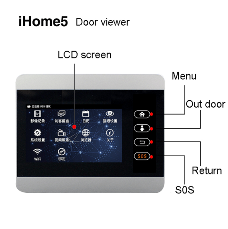 ROLLUP IHome5 WiFi Door Viewer&Video IP Door Monitor LCD TFT 4 Inch Silver Door Screen With 8000mah Battery Shipment Only Screen