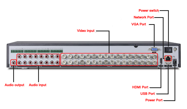 1080P,960P,720P,960H Surveillance Camera HI3531A 32CH 32 Channel 6 in 1 Coaxial Hybrid IP NVR CVI TVI AHD CCTV DVR picture 08