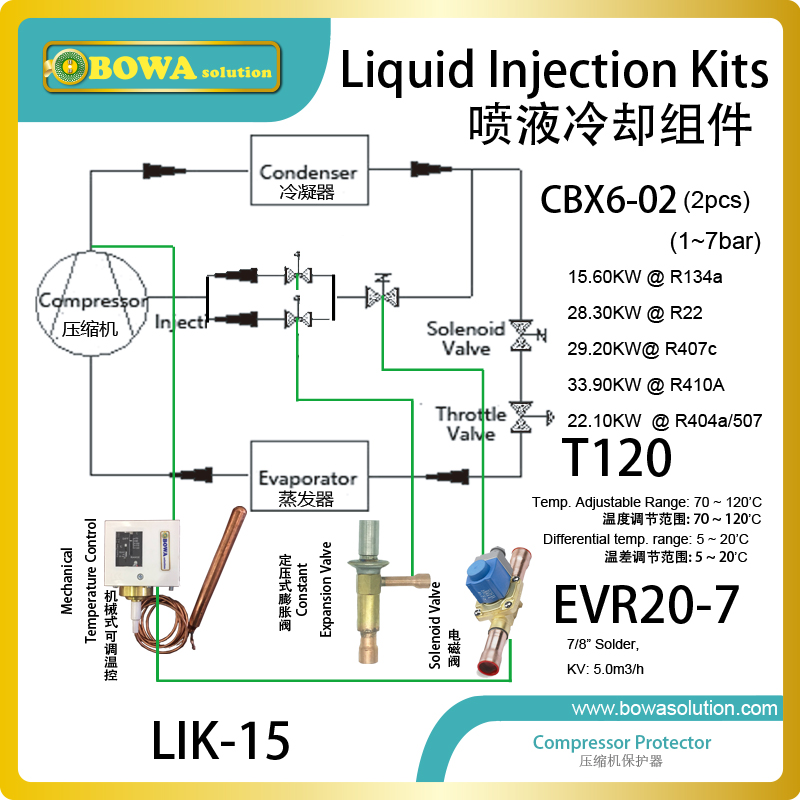Liquid injection Kits provide wonderful cooling solution for screw compressors of  high temperature heat pump air conditioners cpu cooling conductonaut 1g second liquid metal grease gpu coling reduce the temperature by 20 degrees centigrade