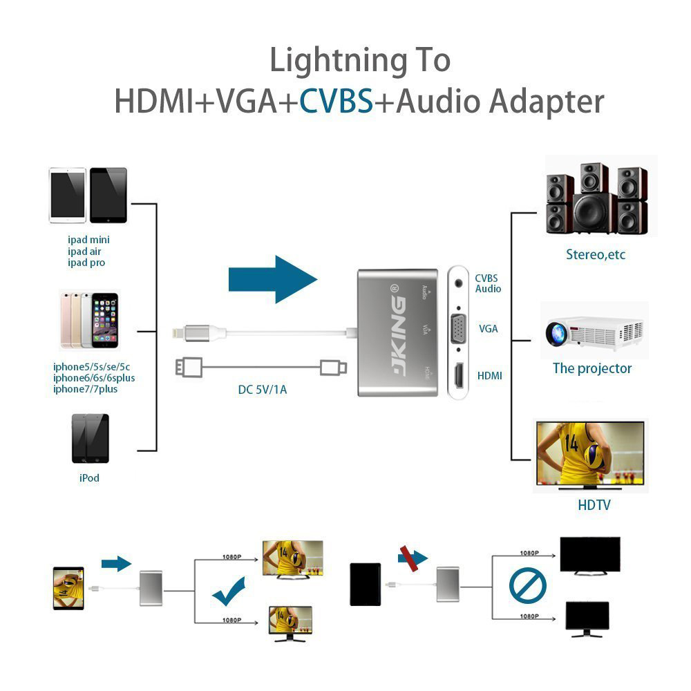 Ipod Usb Data Cable To Hdmi Wiring Diagram Schematic Diagrams Color For Vga Tv Automotive