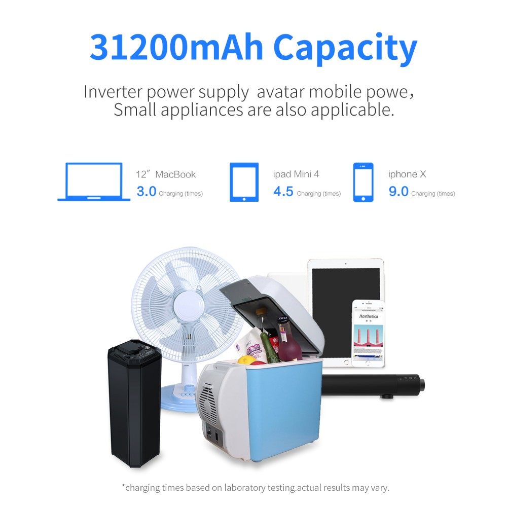 IP69 Inverter AC Power Bank with AC 100W Sine Wave & 17W USB & 18W Type-C Output 31200mAh Battery Built for 3-100W Appliance Use_31200mAh