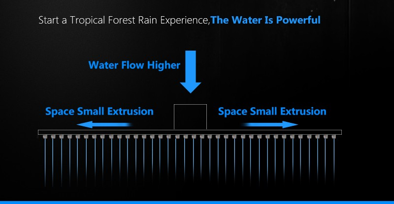 Rain Shower Head,9 Inch UltraTthin Regaderas Para Ducha,Banheiro Head Shower,Chuveiros Prysznic Duschkopf,Bathroom Showerhead (4)