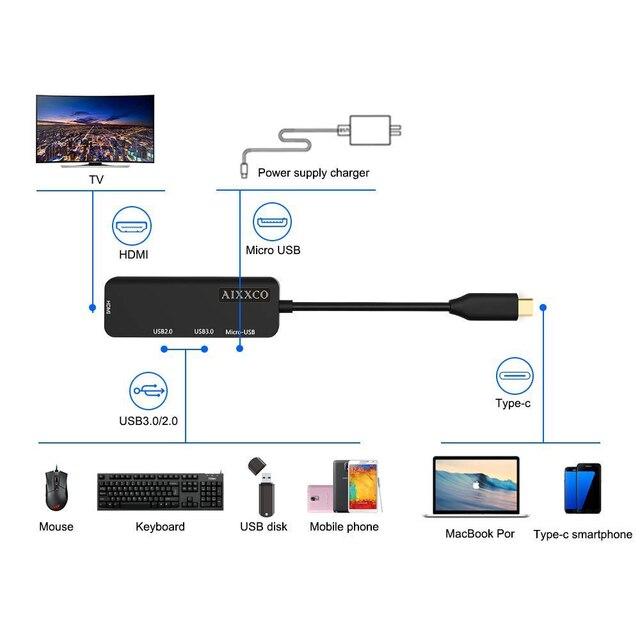 AIXXCO USB C HUB USB-C a 3.0 HUB HDMI Thunderbolt 3 Adattatore per MacBook Samsung Galaxy S9 Huawei P20 Compagno 20 Pro di Tipo C HUB USB 5