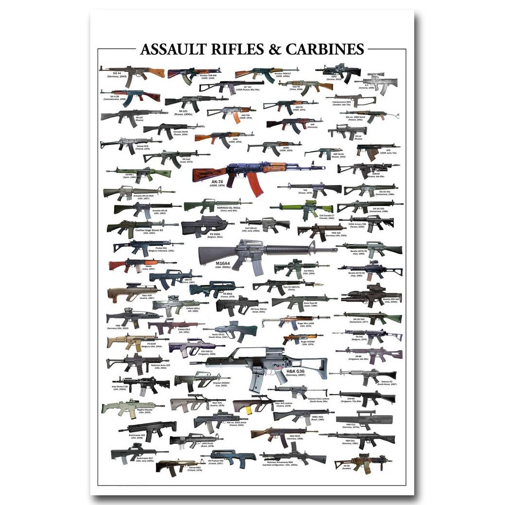 Assault Rifles Carbines Gun Chart Art Silk Poster Fabric