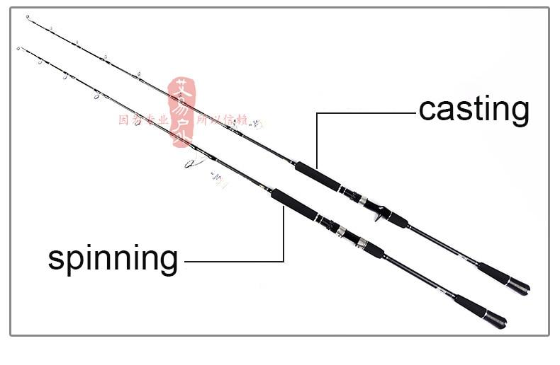 seção 1.6 m 1.68 m 1.52 m