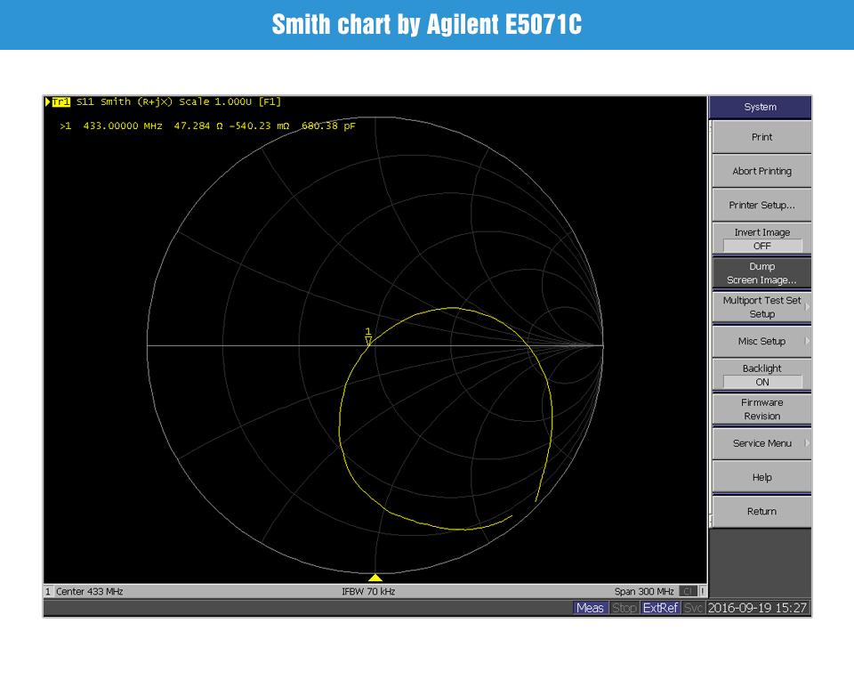 Omnidirectional antenna 2.5dBi 433MHz for communicationsTX433-JWG-7 (5)