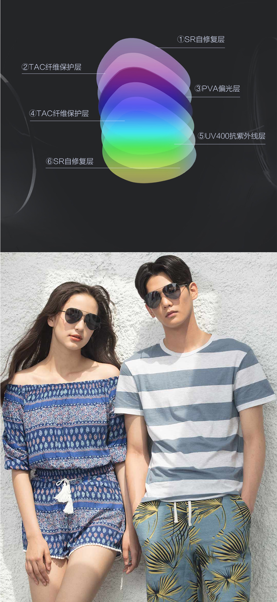 xiaomi TS Polarized Sunglasses (5)