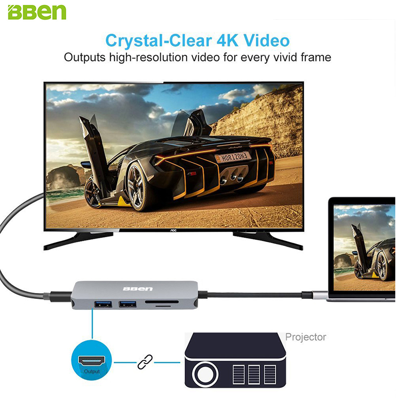 BBEN HC0101 Type C Adapter USB Type C to USB3.0 *2 , TF Card Slot *1 , SD Card Slot *1 USB Hub Cable Connector