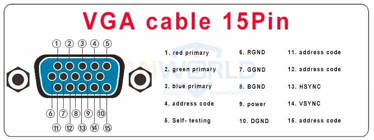 SZMYLED C/âble VGA vers VGA 15 broches m/âle vers m/âle pour moniteur dordinateur 1,3 m