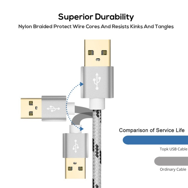 TOPK Original 1M 2m 3m USB Type C Cable Data transmission & Charge Type-C USB for Xiaomi 4C / OnePlus 2 / Nokia N1 / MacBookd 5