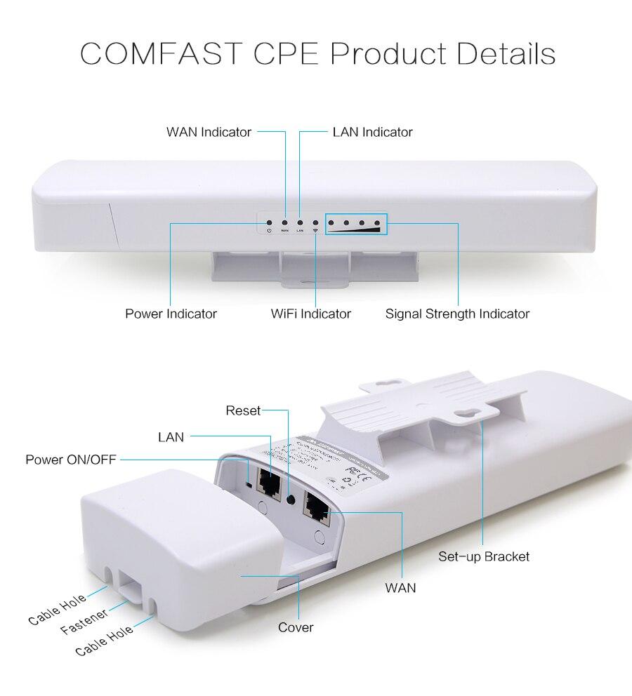 COMFAST Outdoor abdeckung siganl booster 300 Mbps verstärker 5,8 Ghz 14dBi High Gain Wifi Empfänger Für IP Kamera Projekt CF E312A - 2