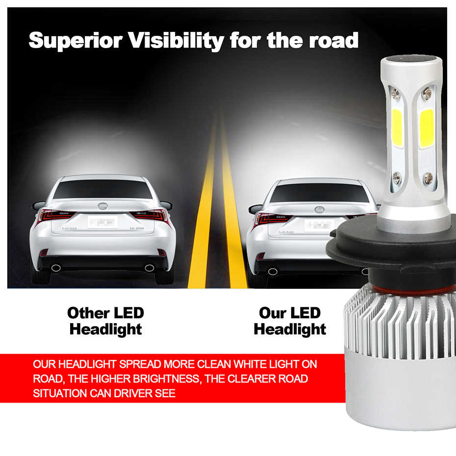 GEETANS 12V Car Headlight H4 LED H7 H1 H3 H11 H13 HB1 HB2 HB3 HB4 HB5 9003 9004 9005 9006 9007 72W 8000LM 4300K 6500K 8000K FJ