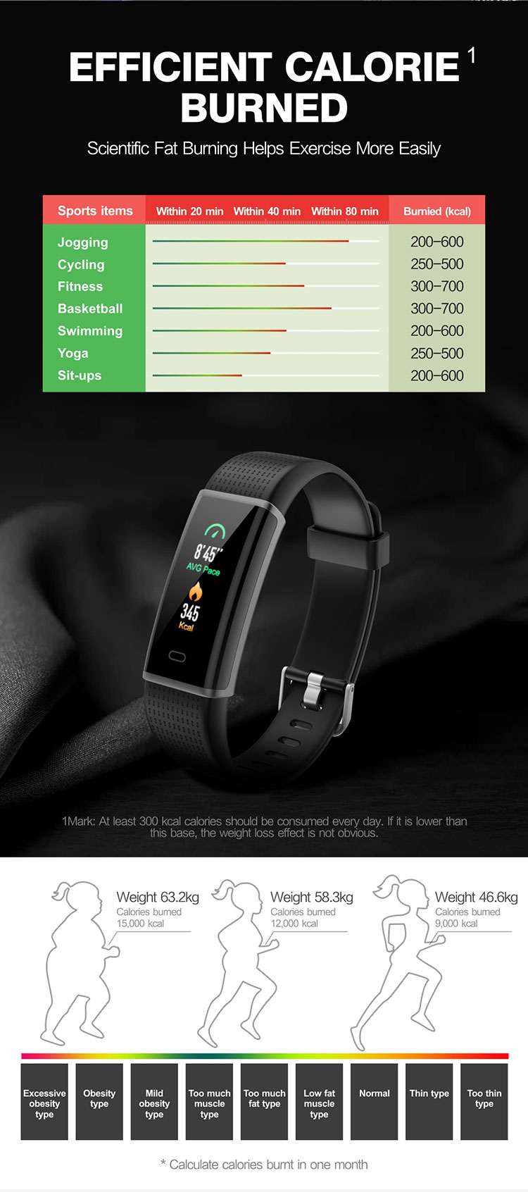 FENTORN Smart Wristbands ID130 Plus Color HR Smart Band Activity Tracker Fitness Smart Bracelet with pedometer for Xiaomi Iphone phones (8)