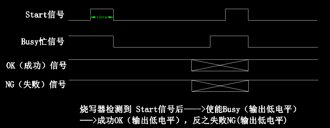 HCS300/301/200/201/101 прокрутки код горелки программист, Автономная горелка, автоматическая горелка