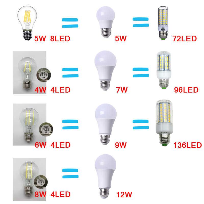 Pas de scintillement LED ampoule E27 lampe à LED E14 110 V/220 V courant Constant puissance réelle 4W5W6W7W8W9W12W15W LED lustre éclairage